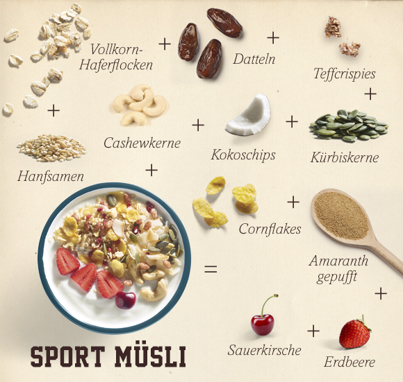 Tasty_Pic_SportMuesli_D