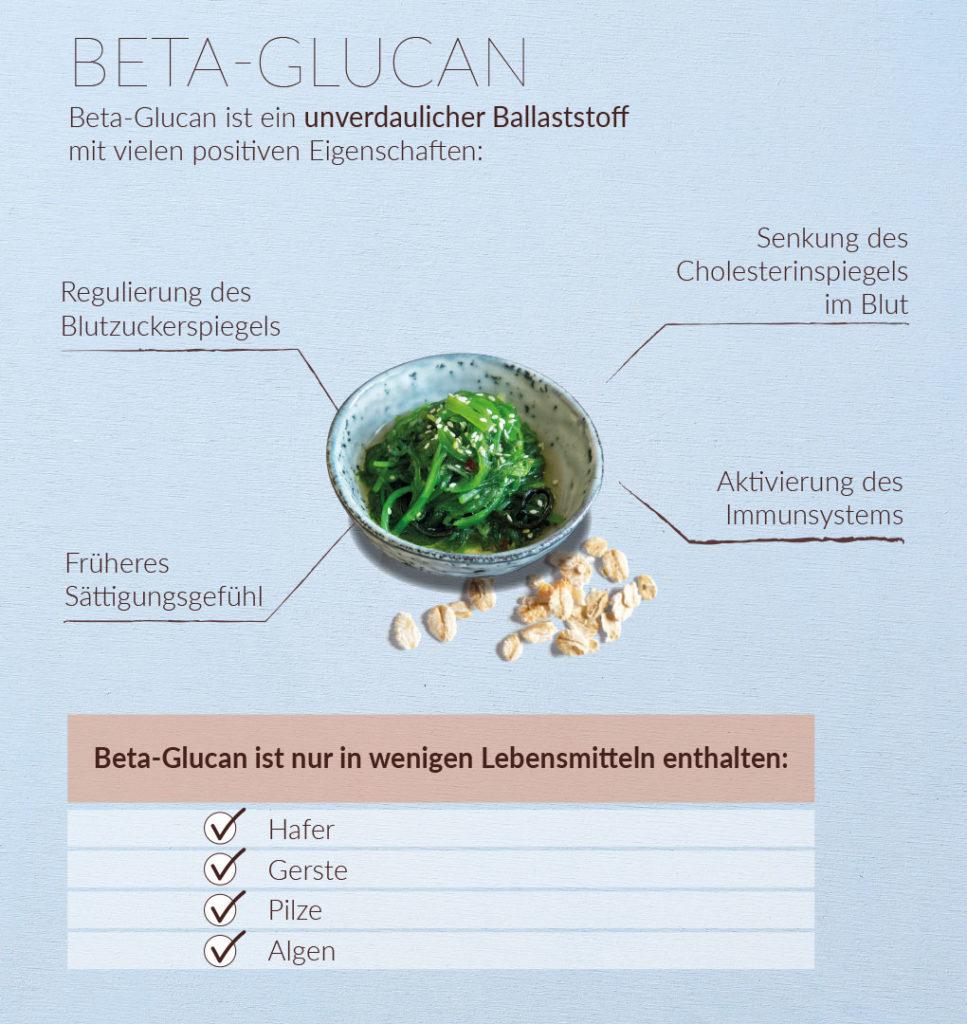 Die positive Wirkung von Beta Glucan