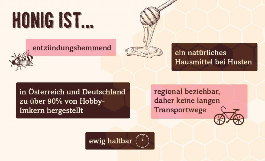 Honig als Zuckerersatz