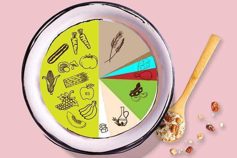 Ausgewogene, gesunde Ernährung beginnt beim Frühstück