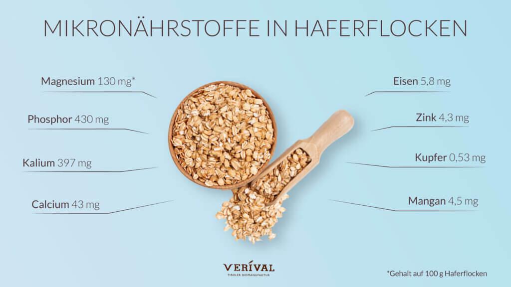 100 g Haferflocken enthalten viele wichtige Mineralstoffe