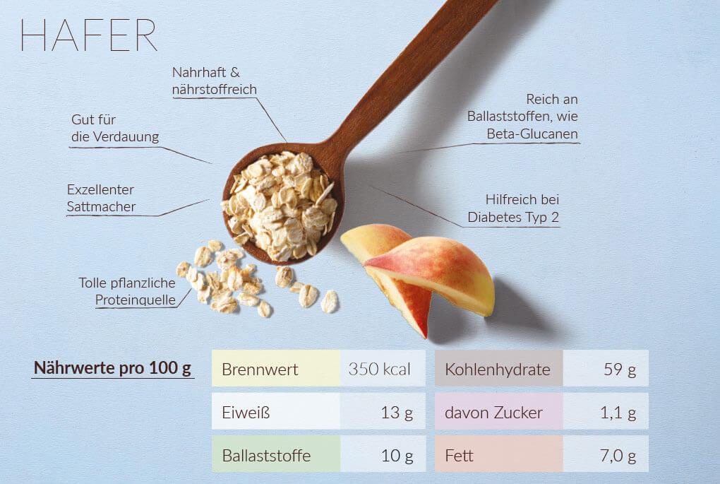 Die Nährwerte und Kalorien von Haferflocken